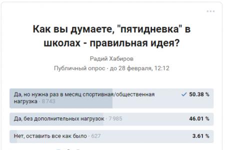 В Башкирии запустили голосование о переходе на пятидневную учебную неделю в школах