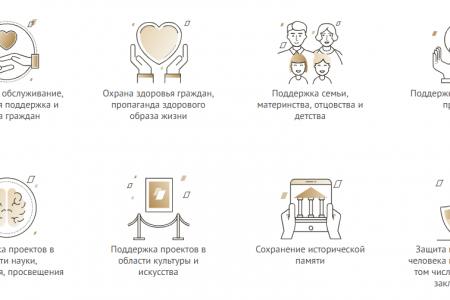 Как жителям Башкирии получить миллион рублей от Президента на добрые дела
