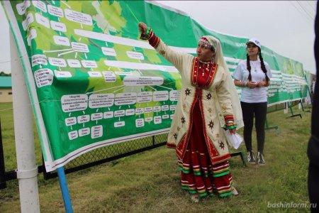 В Башкортостане состоится народный праздник «Шәжәрә байрамы»