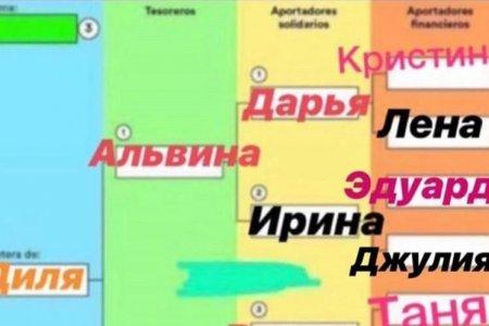 Нацбанк Башкортостана о финансовой пирамиде в Инстаграм: «Это мошенническая схема»