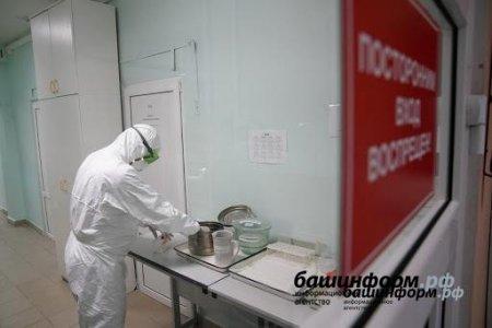 Стало известно, в каких больницах Башкортостана проходят лечение пациенты с коронавирусом